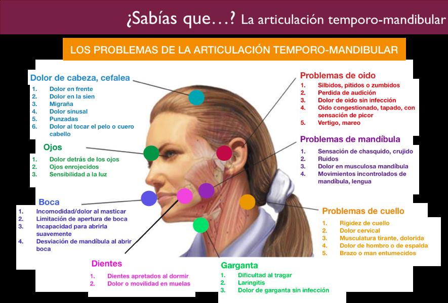 alt+Mejor especialista en ATM de Murcia
